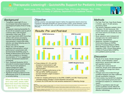 Occupational Therapy Graduate Programs >> Occupational Therapy Student Research Posters ...