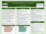 Relationship Between Exposure to Nature in Childhood and Environmental Identity in Adulthood by Samantha Koss